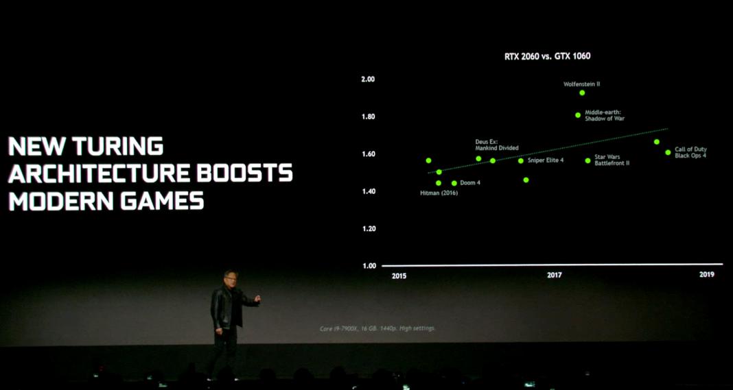 NVIDIA GeForce RTX 2060 แรงไหม คุ้มไหม เราสรุปให้หมดแล้ว
